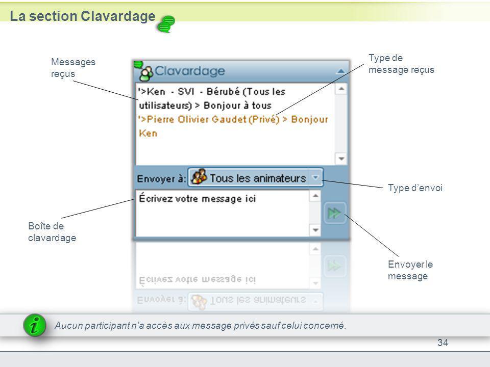 La section Clavardage Type de message reçus Messages reçus