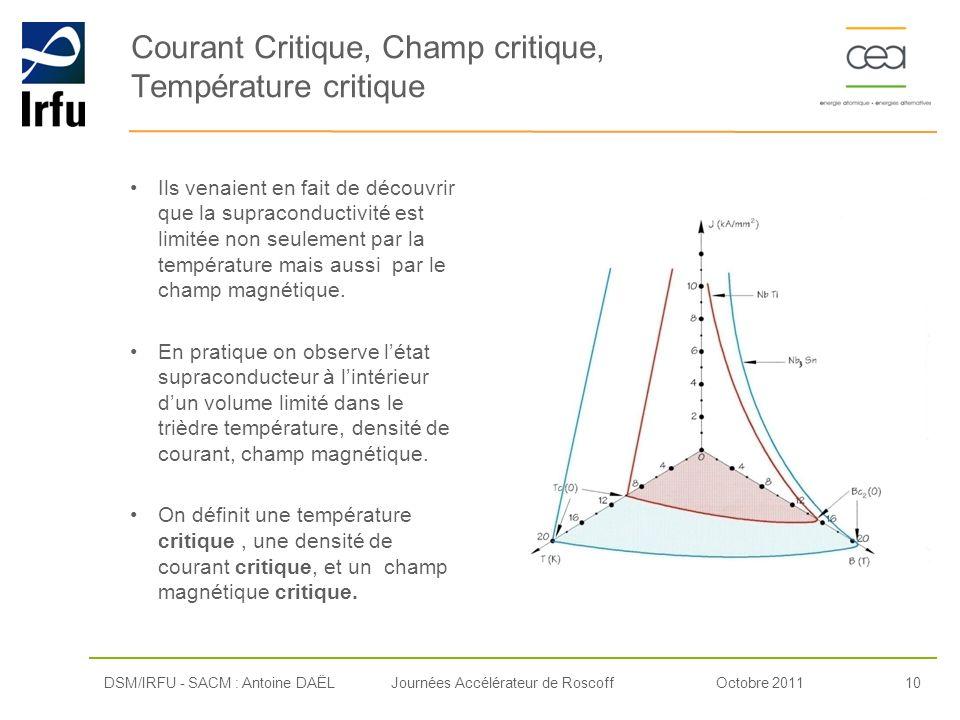 Courant Critique, Champ critique, Température critique