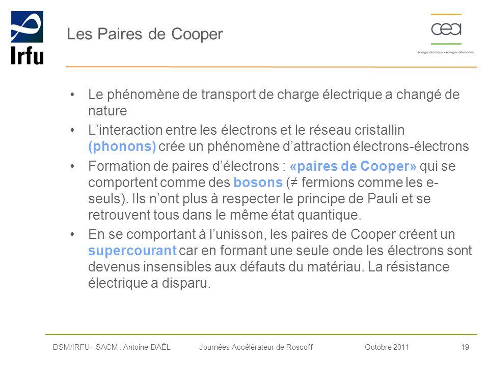 Les Paires de CooperLe phénomène de transport de charge électrique a changé de nature.