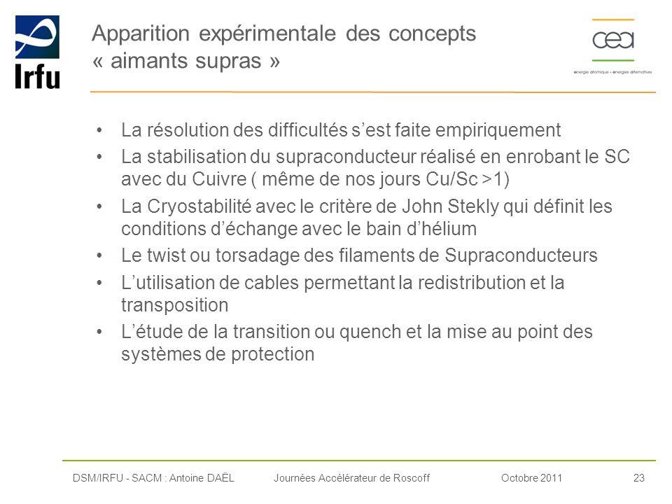Apparition expérimentale des concepts « aimants supras »