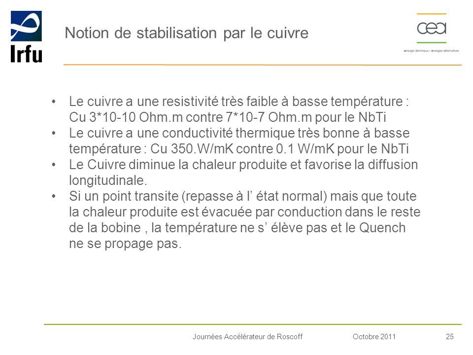 Notion de stabilisation par le cuivre