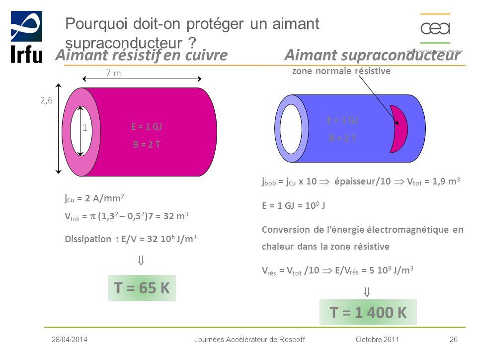Pourquoi doit-on protéger un aimant supraconducteur