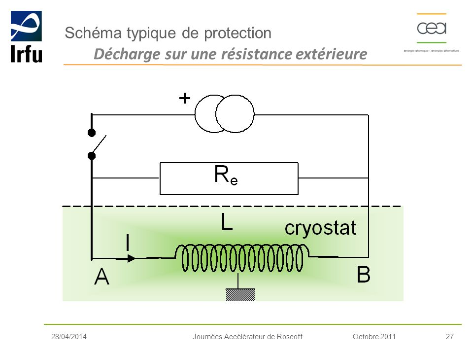 Schéma typique de protection