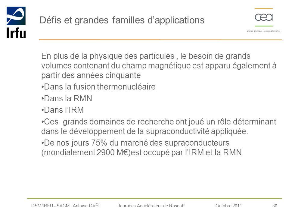 Défis et grandes familles d'applications