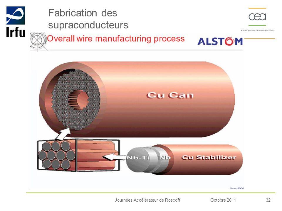 Fabrication des supraconducteurs