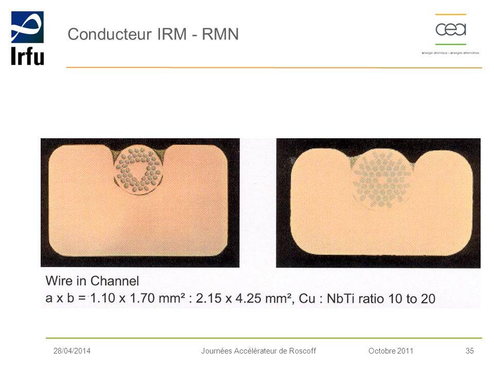 Conducteur IRM - RMN Conducteurs en goulotte 30/03/2017