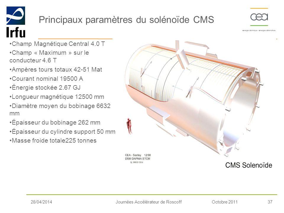 Principaux paramètres du solénoïde CMS