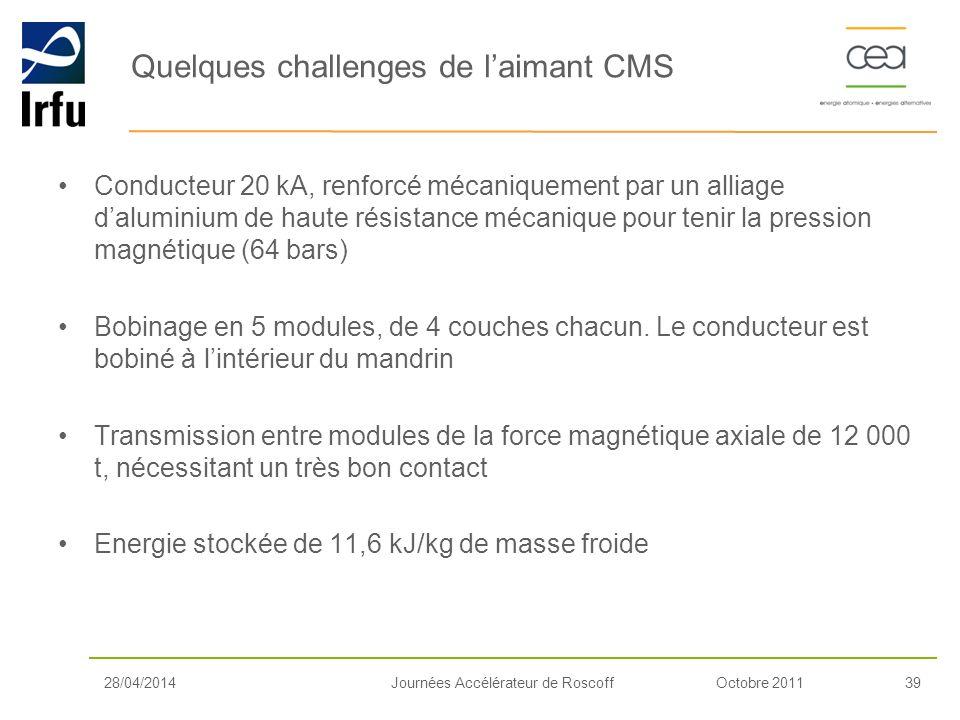 Quelques challenges de l'aimant CMS