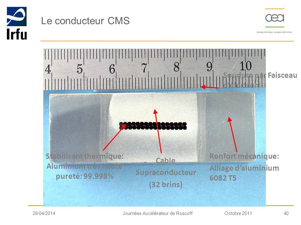 Stabilisant thermique: Aluminium très haute pureté: 99.998%