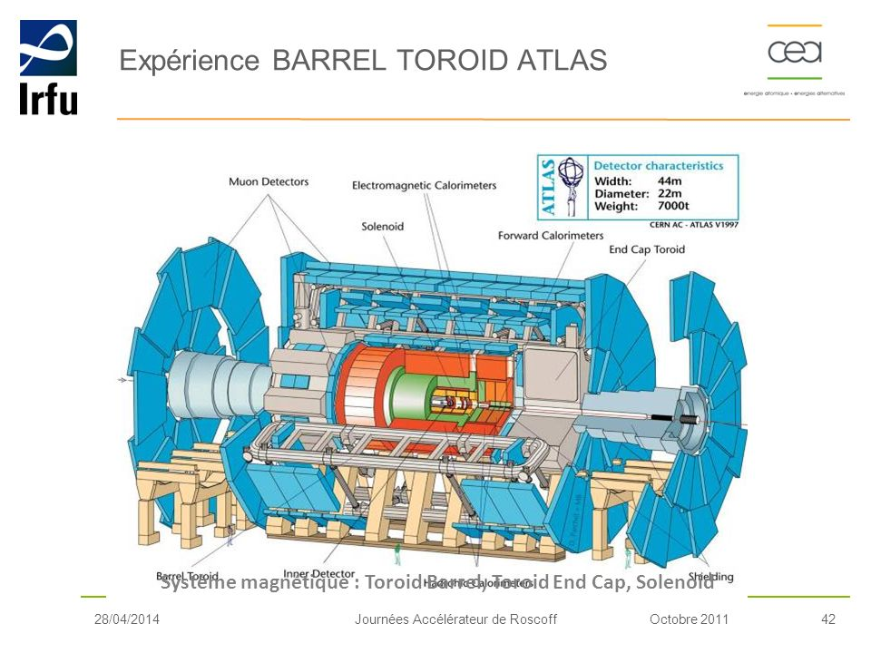 Expérience BARREL TOROID ATLAS