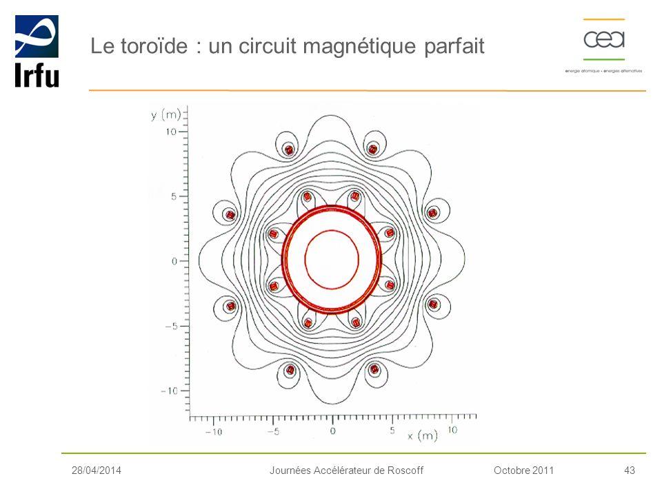 Le toroïde : un circuit magnétique parfait