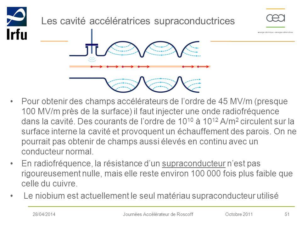 Les cavité accélératrices supraconductrices
