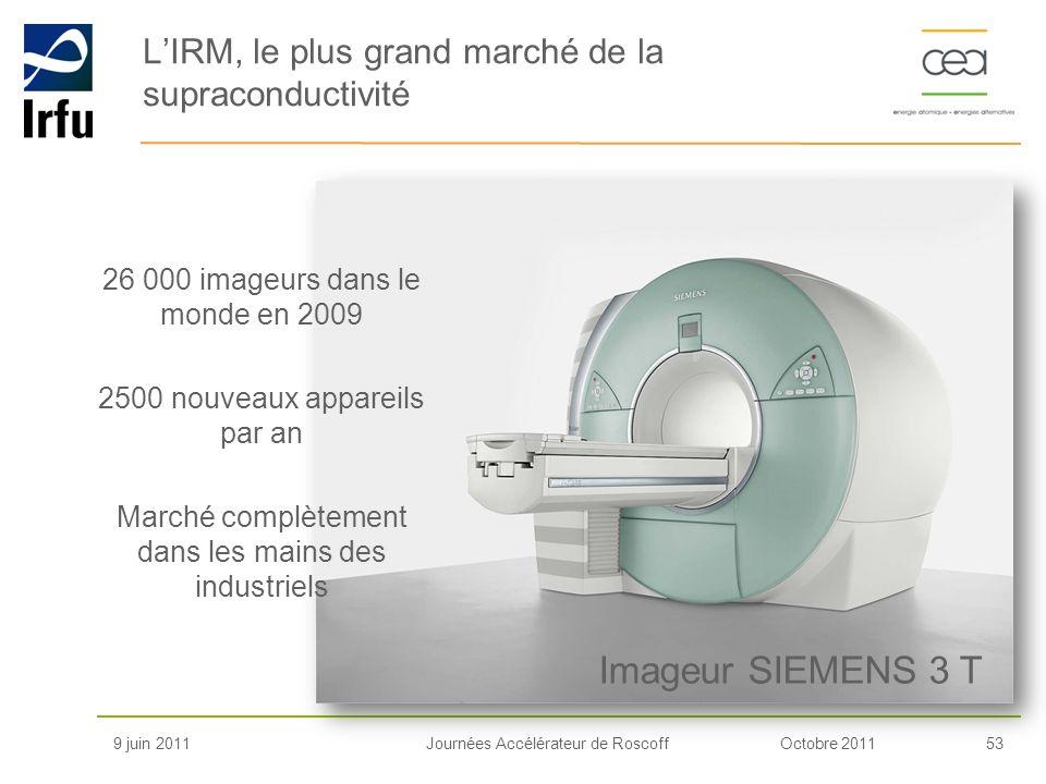 L'IRM, le plus grand marché de la supraconductivité