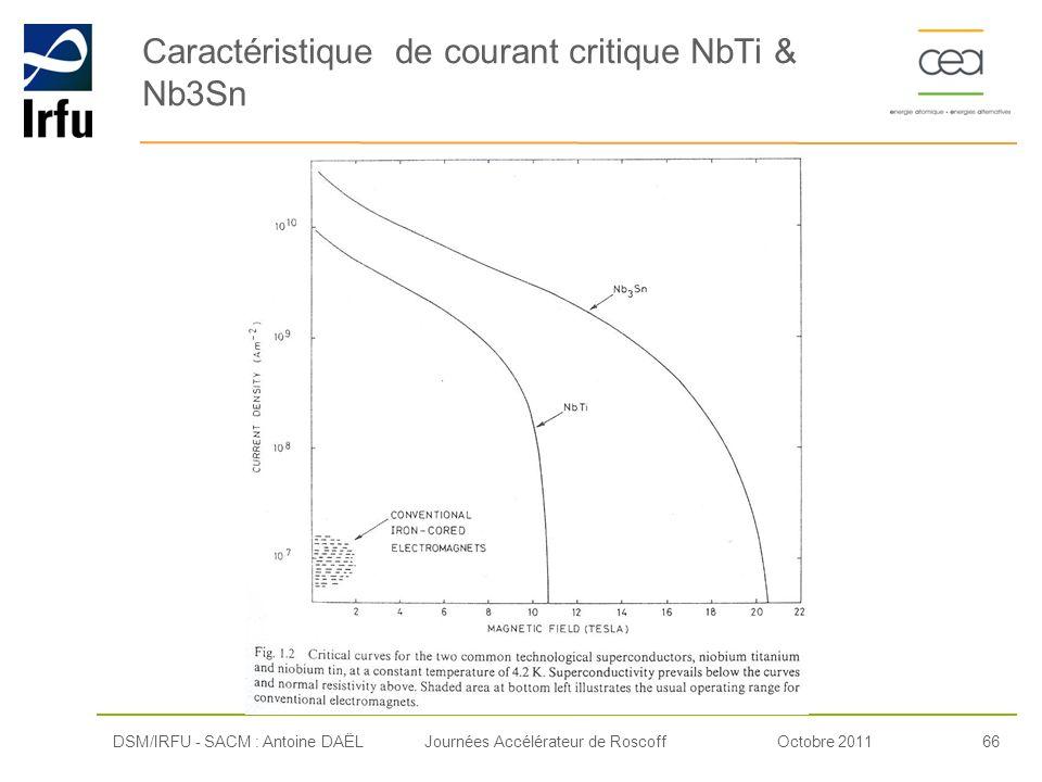 Caractéristique de courant critique NbTi & Nb3Sn