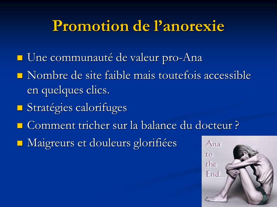 Promotion de l'anorexie