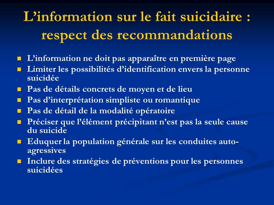 L'information sur le fait suicidaire : respect des recommandations