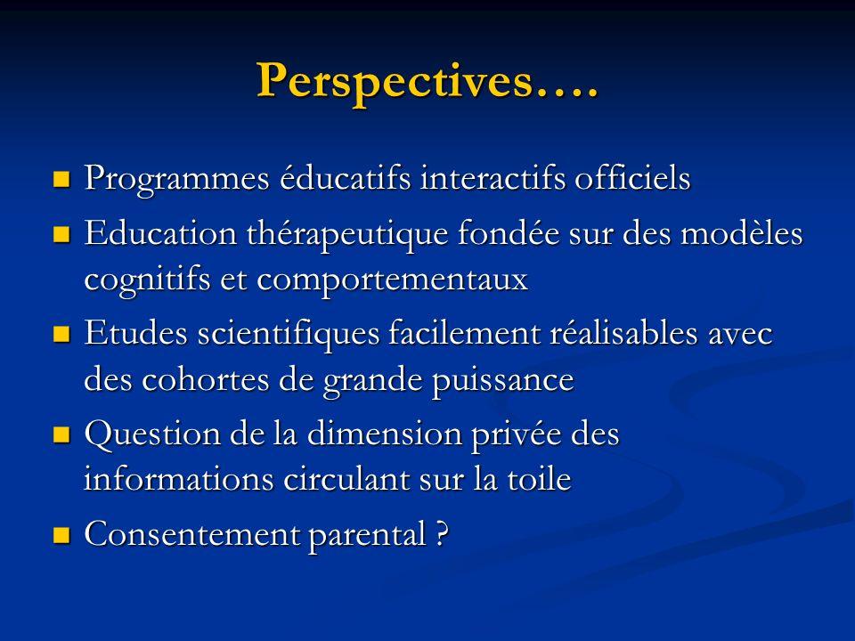 Perspectives…. Programmes éducatifs interactifs officiels