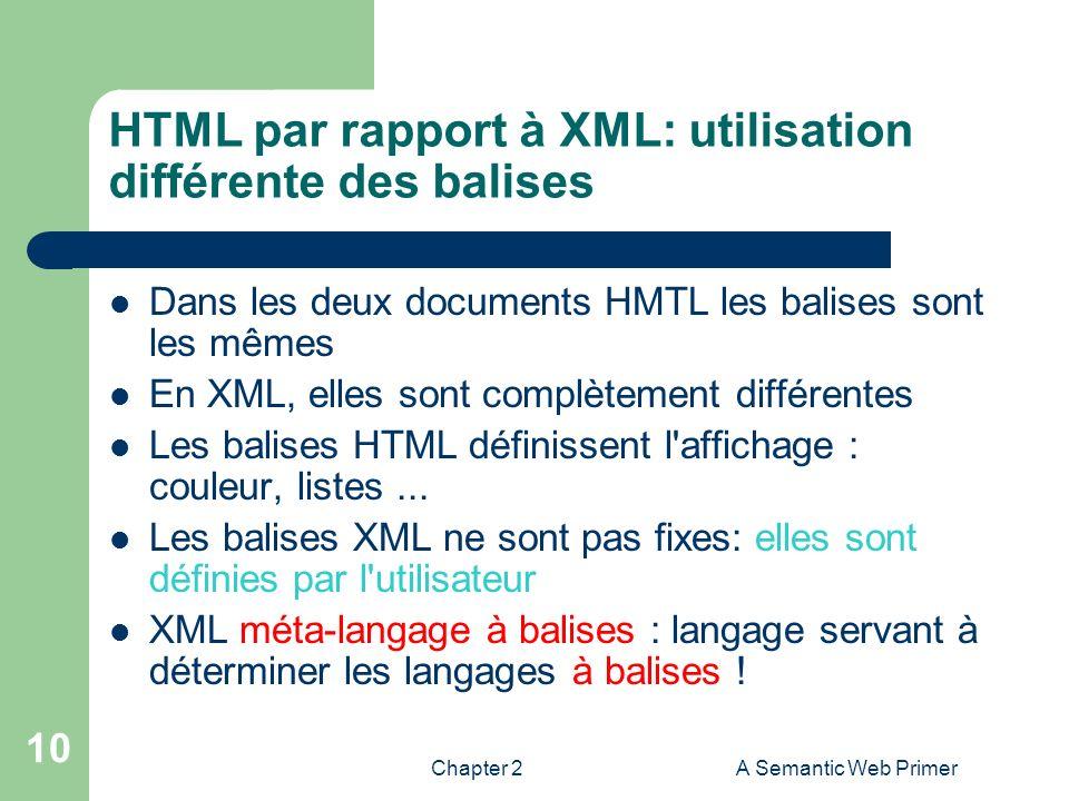 HTML par rapport à XML: utilisation différente des balises