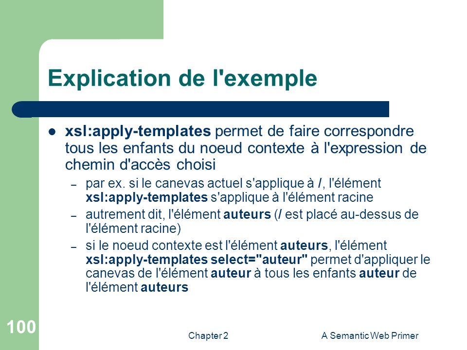 Explication de l exemple