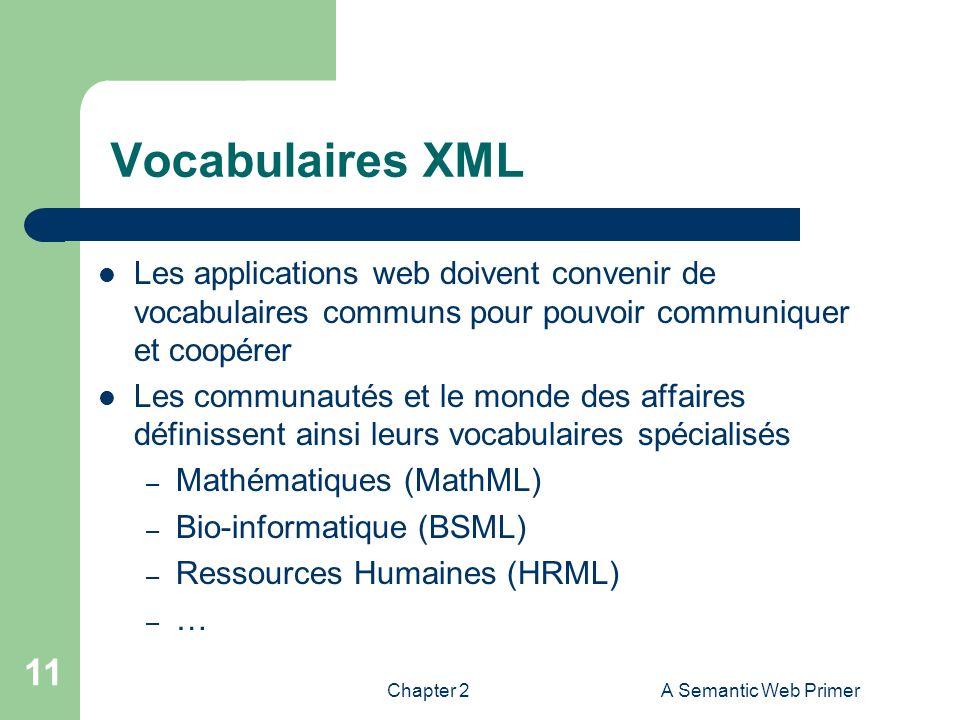 Vocabulaires XML Les applications web doivent convenir de vocabulaires communs pour pouvoir communiquer et coopérer.