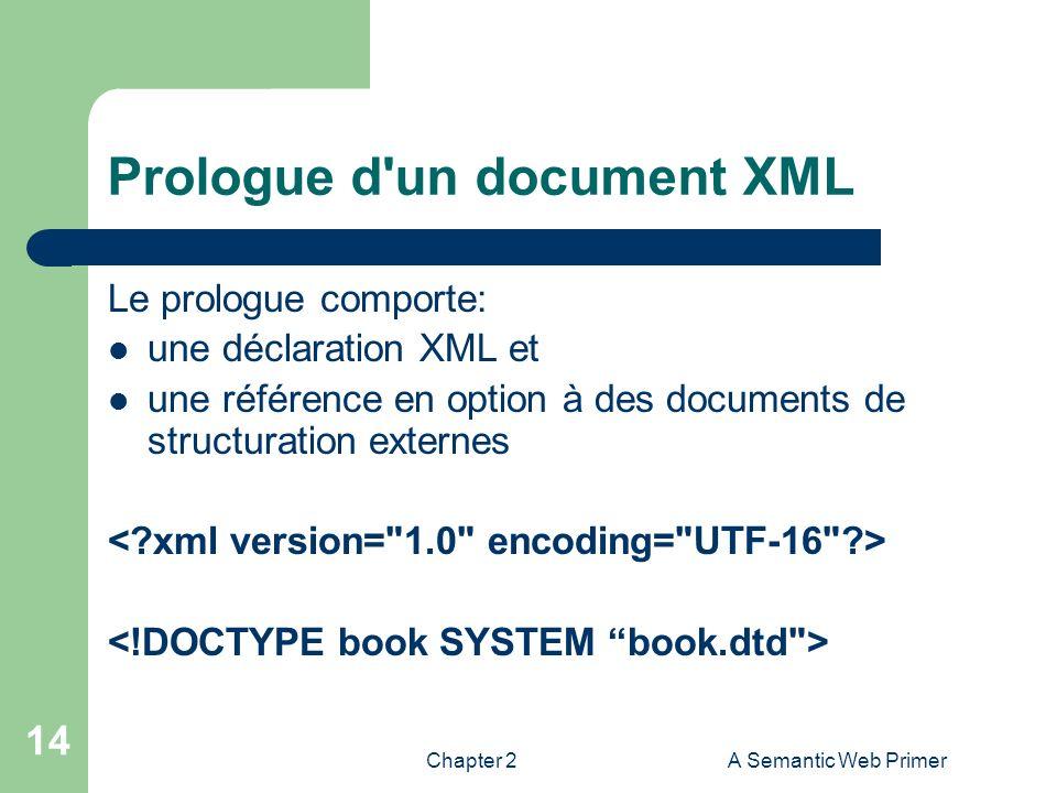 Prologue d un document XML