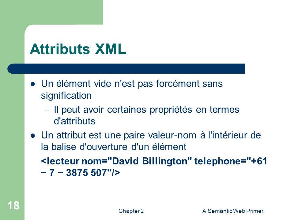 Attributs XML Un élément vide n est pas forcément sans signification