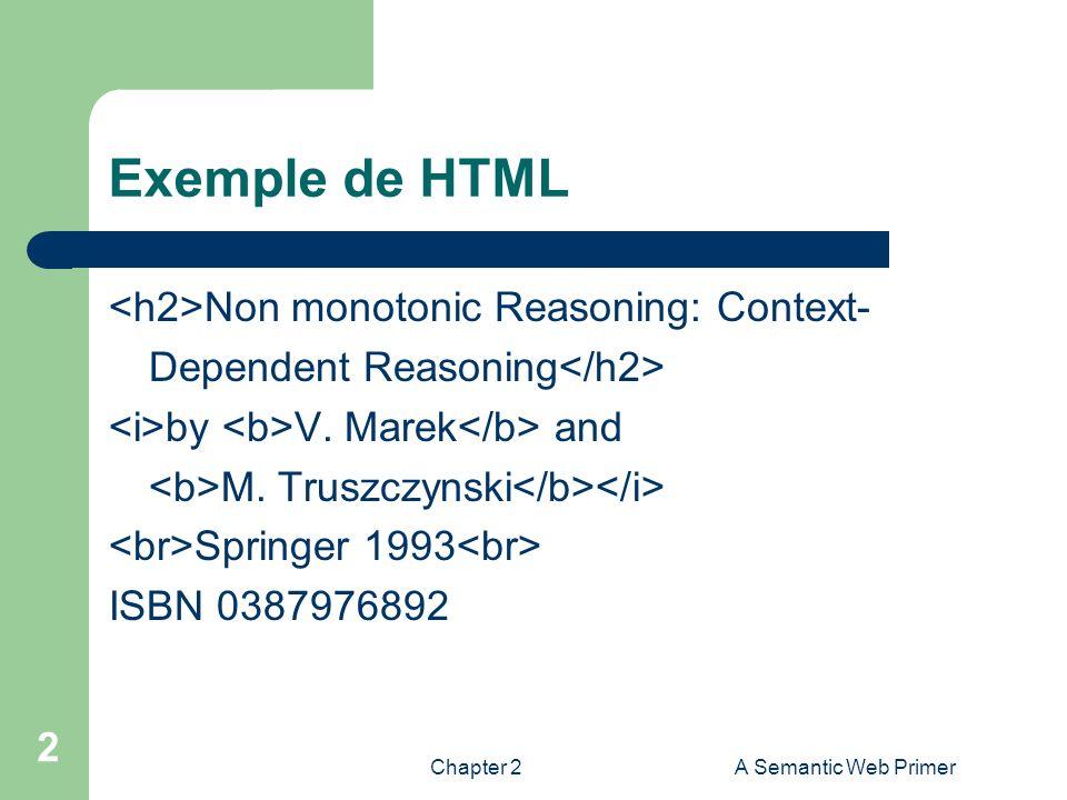 Exemple de HTML <h2>Non monotonic Reasoning: Context-