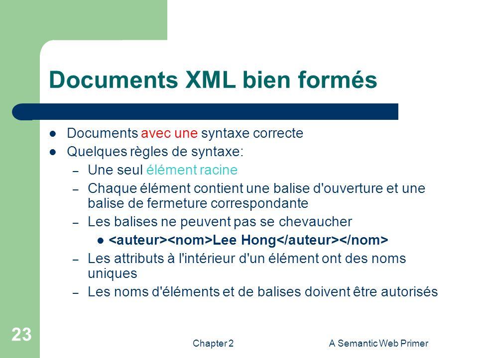 Documents XML bien formés