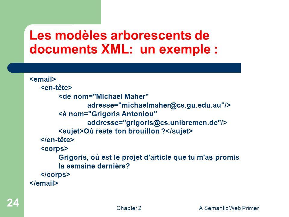 Les modèles arborescents de documents XML: un exemple :
