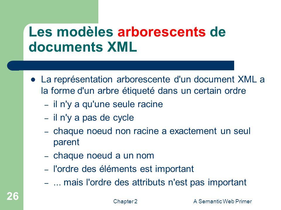 Les modèles arborescents de documents XML