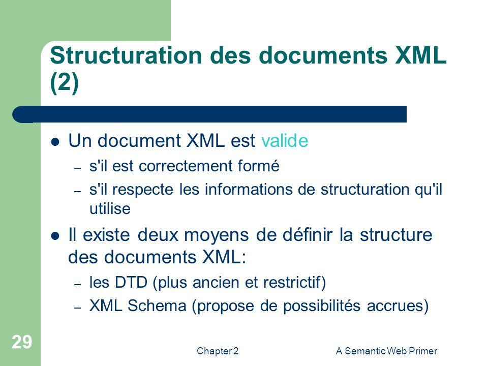 Structuration des documents XML (2)