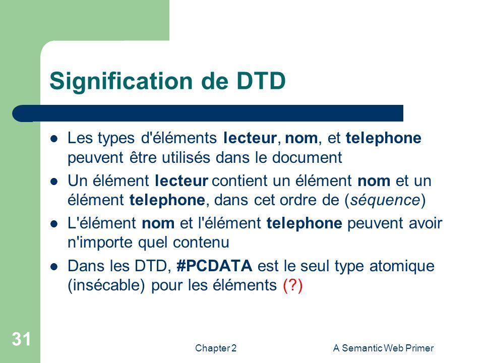 Signification de DTD Les types d éléments lecteur, nom, et telephone peuvent être utilisés dans le document.