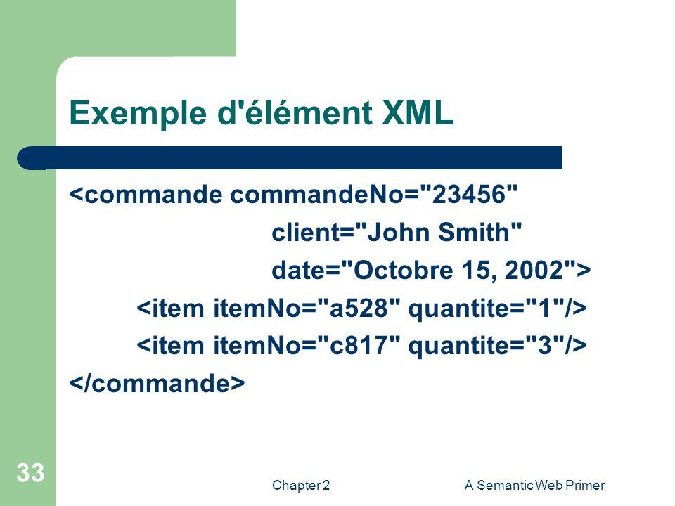 Exemple d élément XML <commande commandeNo= 23456