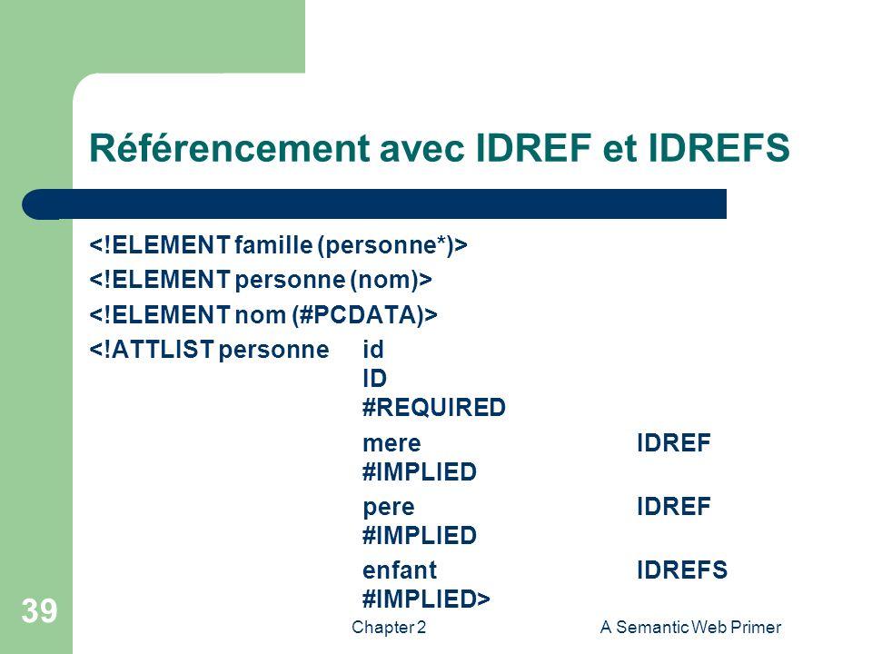 Référencement avec IDREF et IDREFS