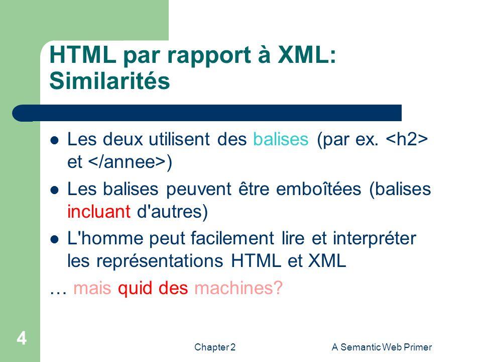 HTML par rapport à XML: Similarités