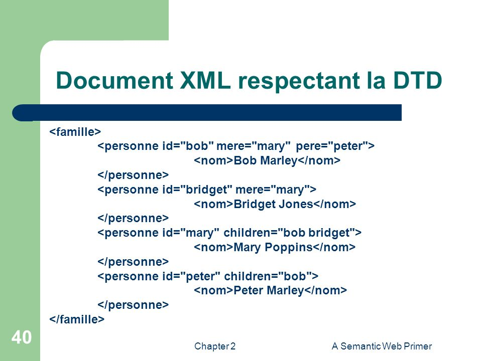 Document XML respectant la DTD