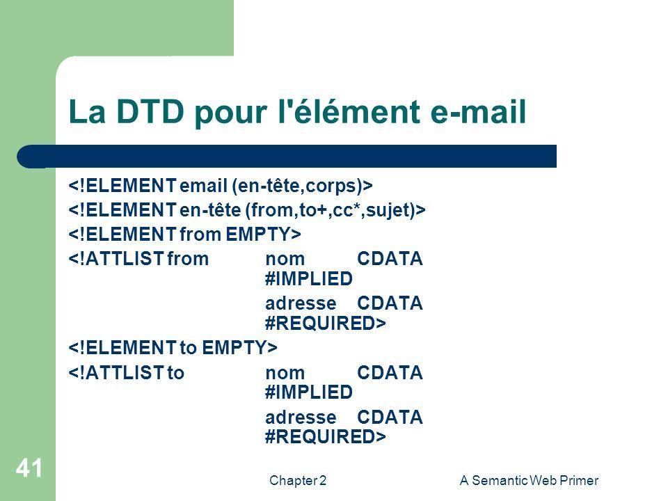 La DTD pour l élément e-mail