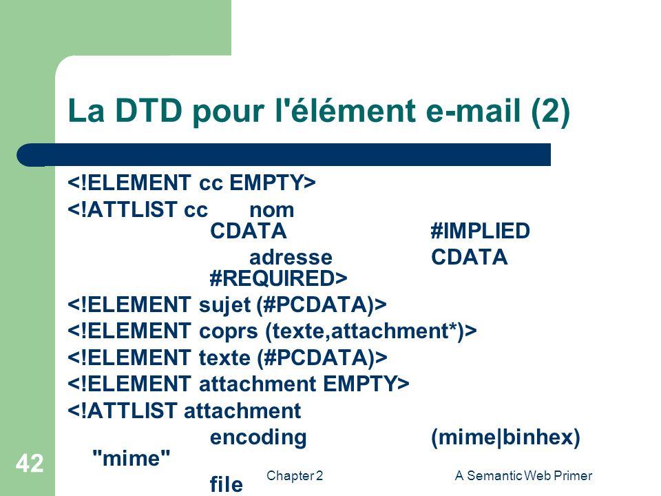 La DTD pour l élément e-mail (2)