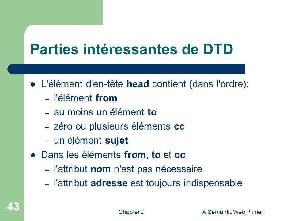 Parties intéressantes de DTD
