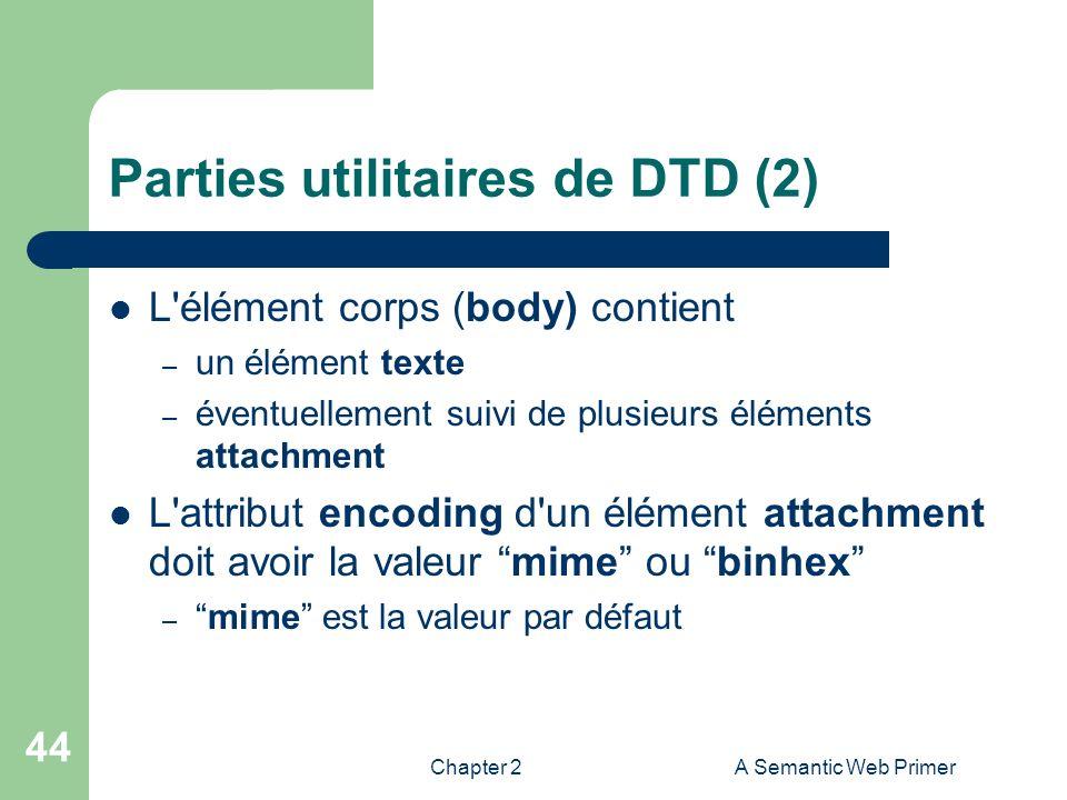 Parties utilitaires de DTD (2)
