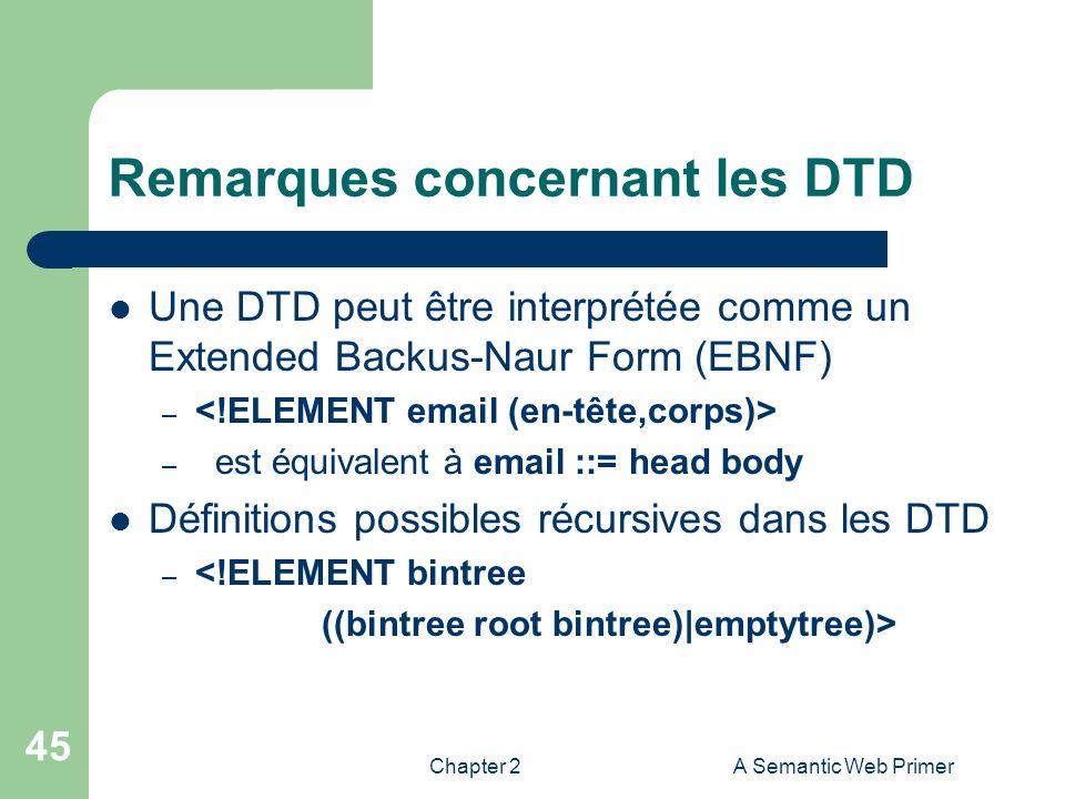 Remarques concernant les DTD
