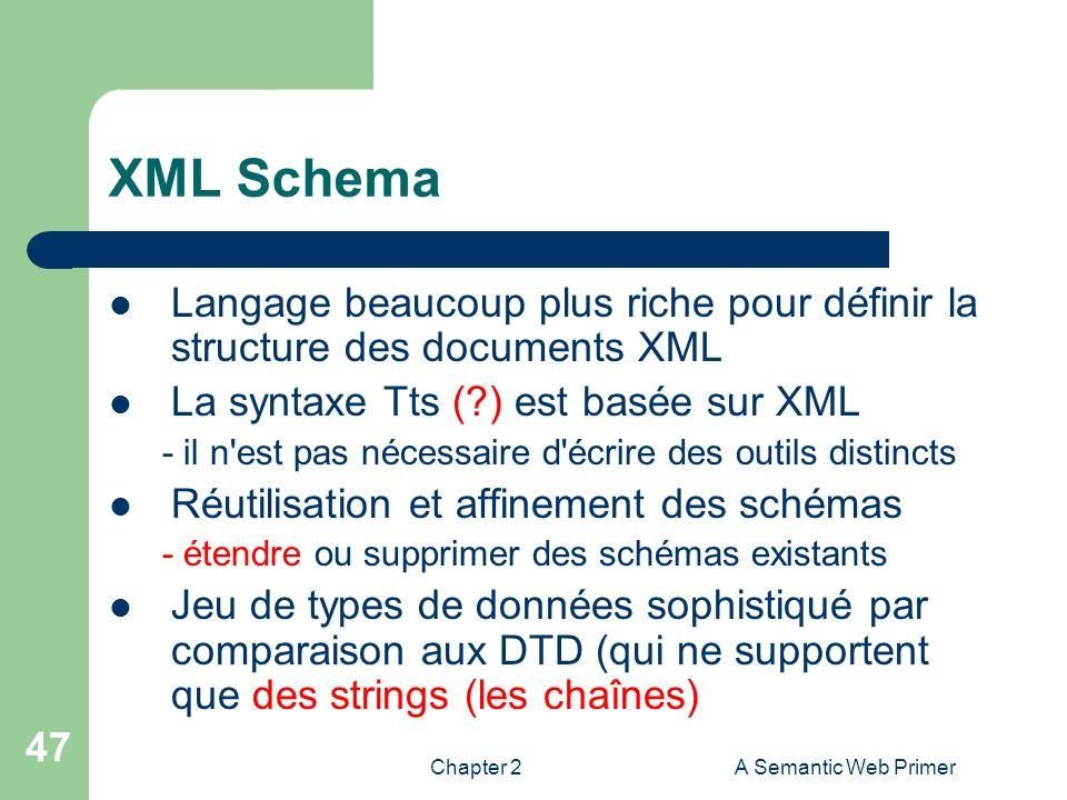 XML Schema Langage beaucoup plus riche pour définir la structure des documents XML. La syntaxe Tts ( ) est basée sur XML.