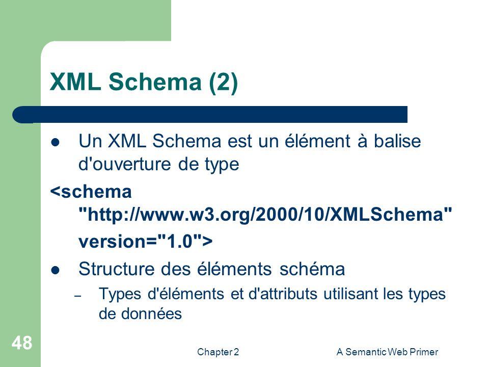 XML Schema (2) Un XML Schema est un élément à balise d ouverture de type. <schema http://www.w3.org/2000/10/XMLSchema
