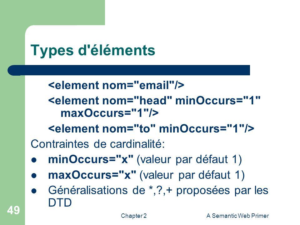 Types d éléments <element nom= email />