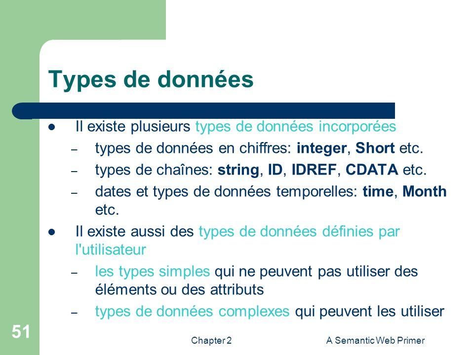 Types de données Il existe plusieurs types de données incorporées