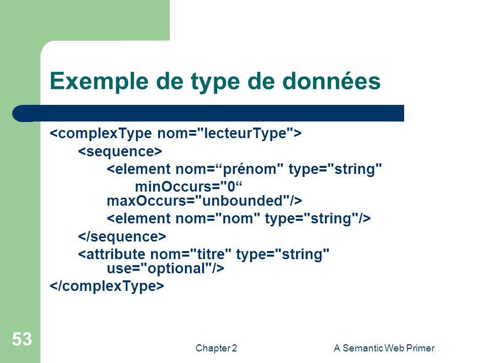 Exemple de type de données