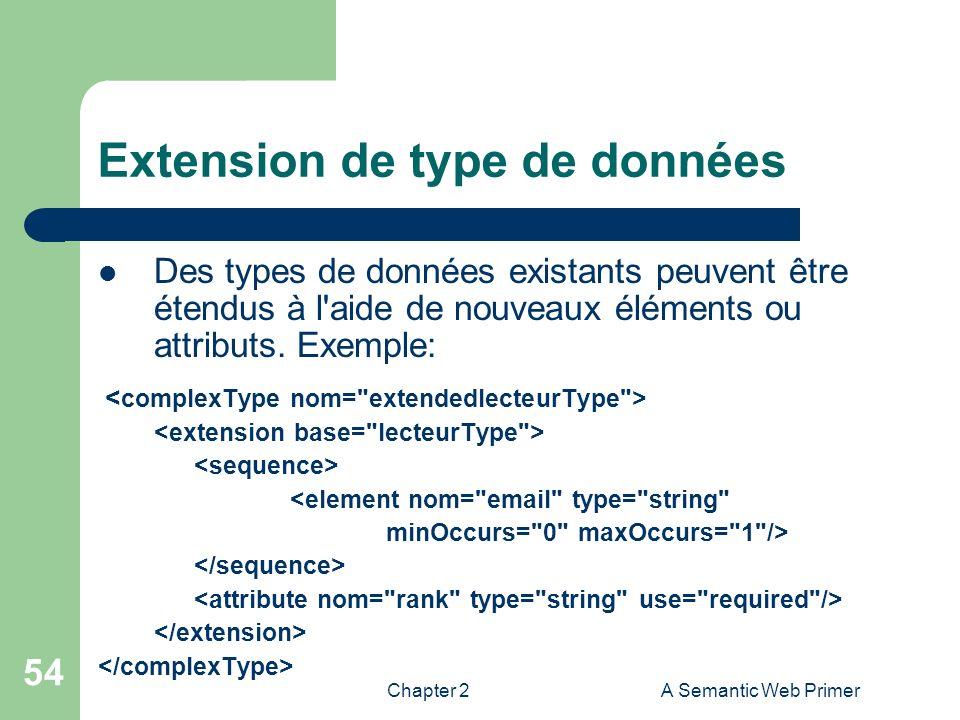 Extension de type de données