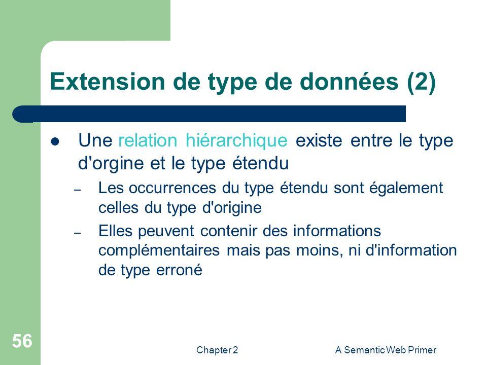 Extension de type de données (2)