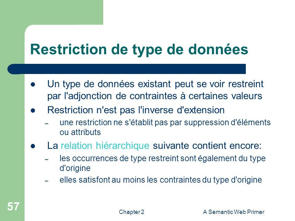 Restriction de type de données