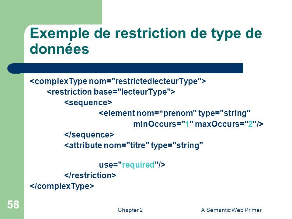 Exemple de restriction de type de données